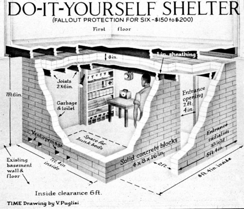diy-shelter